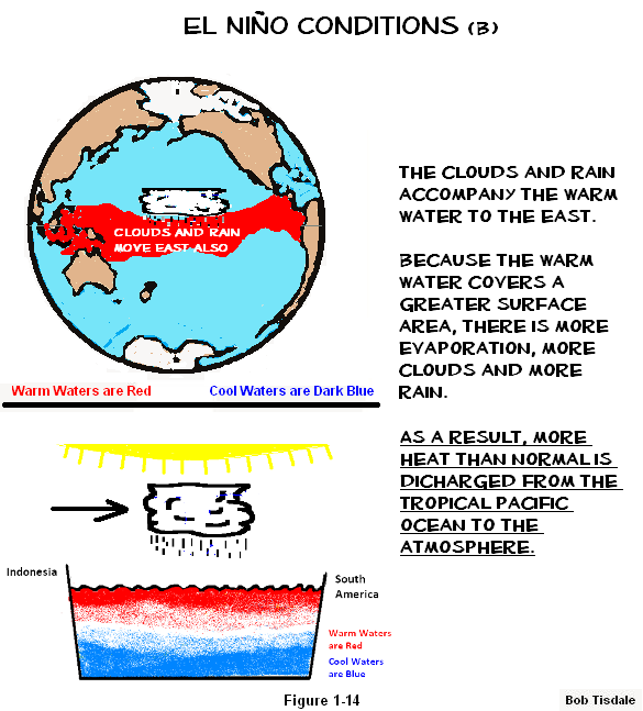 el nino bad essay Name: tutor: course: date: university: the purpose of this study is to examine the interaction between the ocean and the climate taking el nino and la nina phen.
