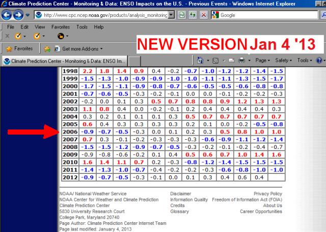 02 ONI New 1-4-13