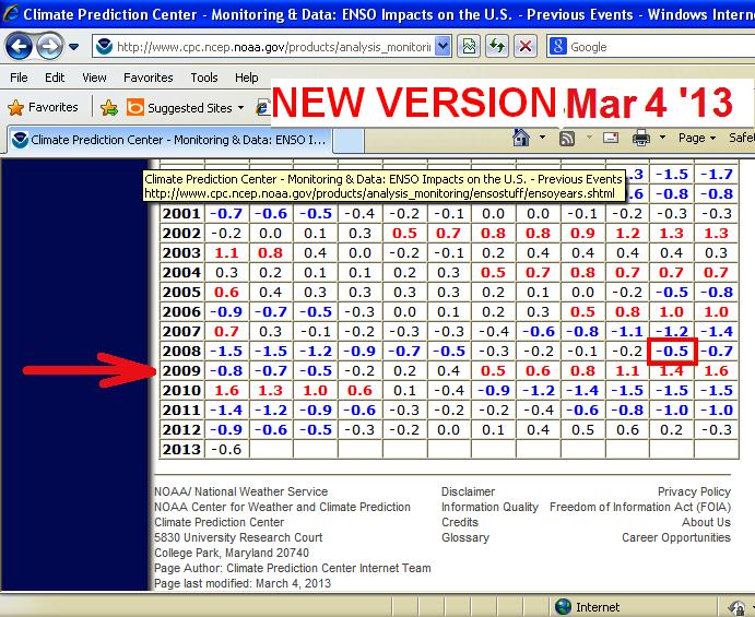 03 ONI New 3-4-13