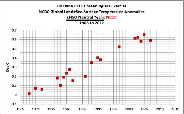 06 Neutral2 NCDC