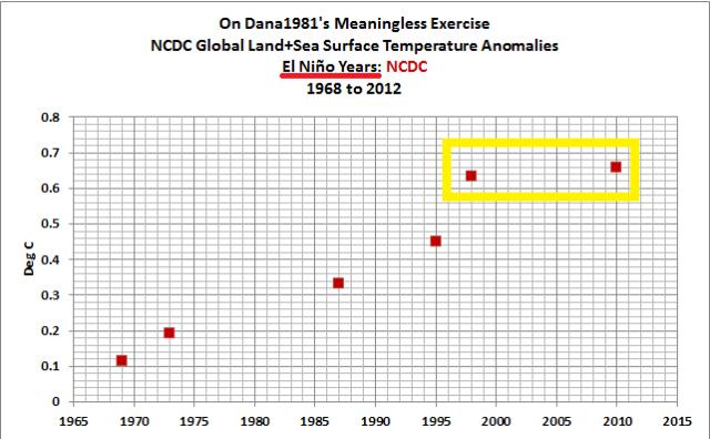 09 El Nino2 NCDC