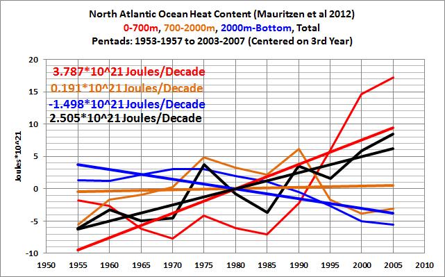 18 Maritzen et al 2012 Data Table S1