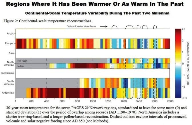 Fig 3 Warmer Before 1