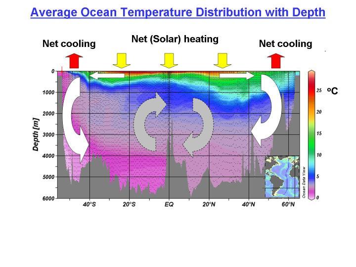 Spencer Fig 1 ocean-mixing