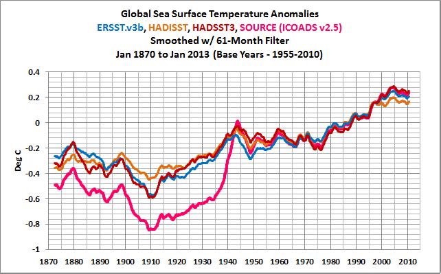 Atlantic Ocean Temperature Long Island