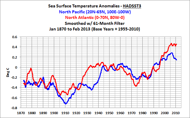 Most' versus 'more than half' versus '> 50%' | Climate Etc
