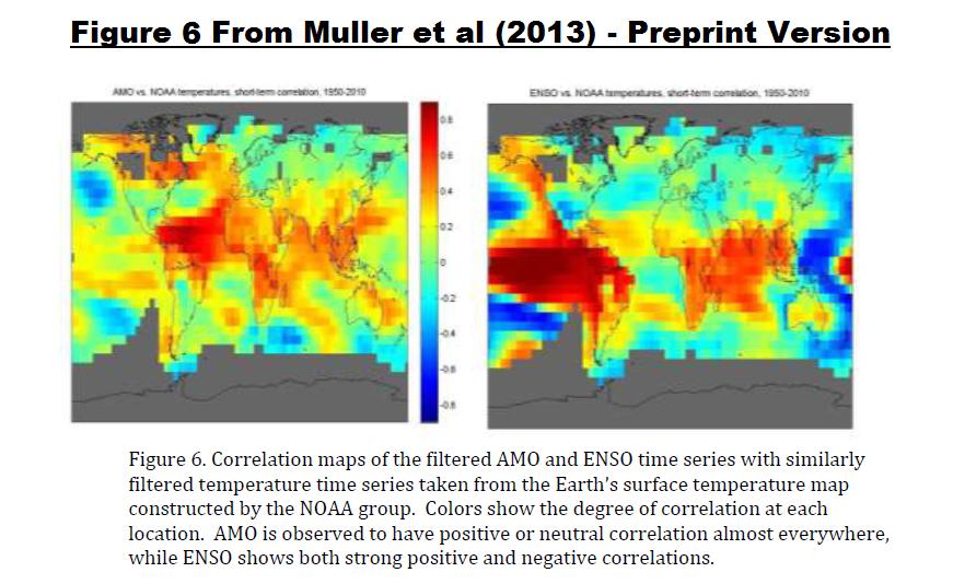 Figure 2 - Figure 6 from Muller et al 2013
