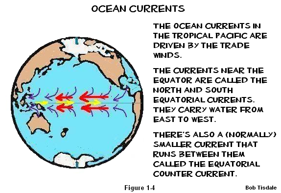 4c Trade Winds and Currents