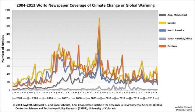 World Newspaper Coverage