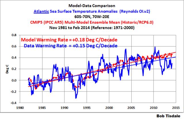 Fig 12 - Atlantic