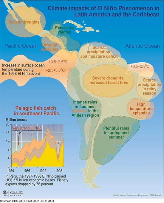 Figure 1 - climate-impacts-of-el-nio-phenomenon-in-latin-america-and-the-caribbean_921c