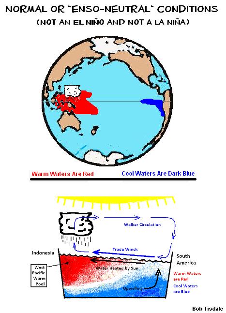 Figure 5 ENSO Neutral