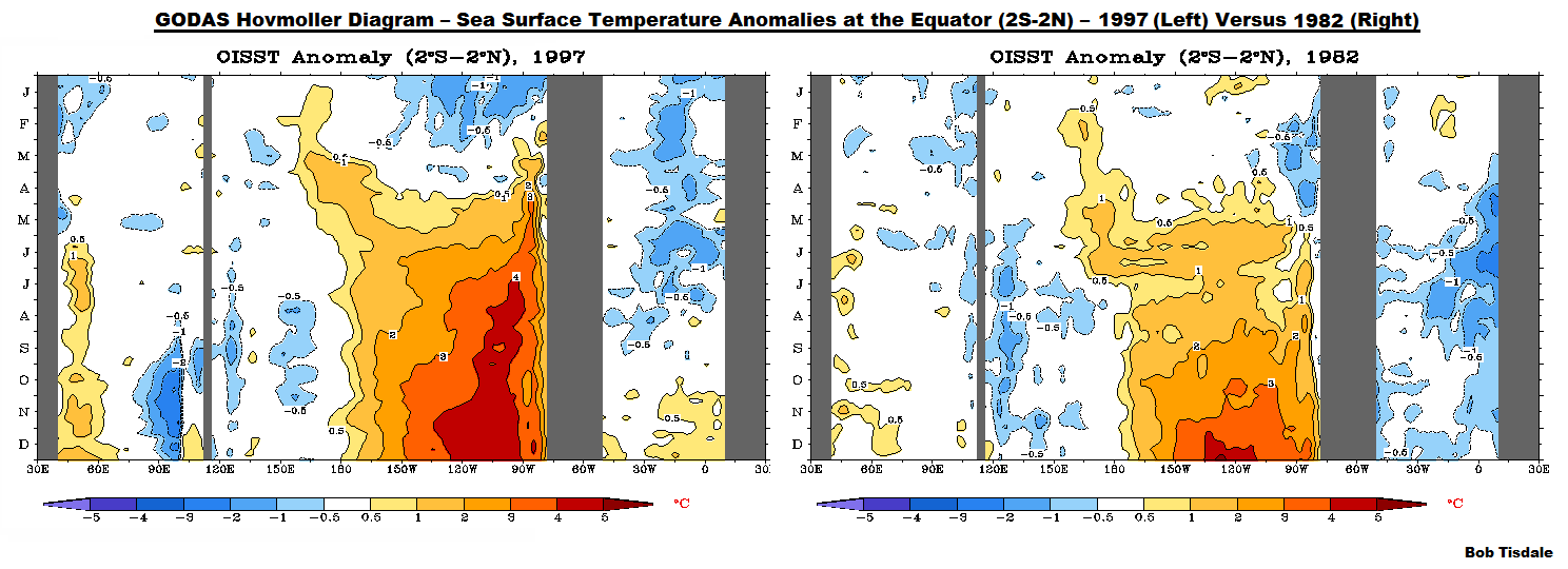 13 GODAS SST Anomaly 1997 v 1982
