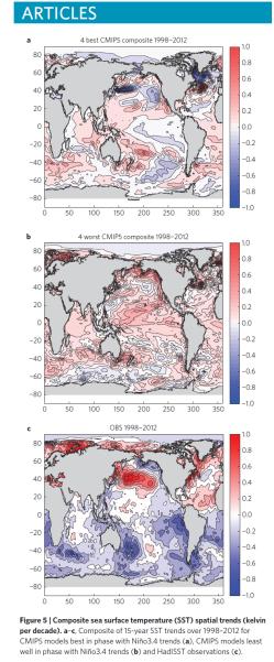 Understanding adjustments to temperature data | Climate Etc