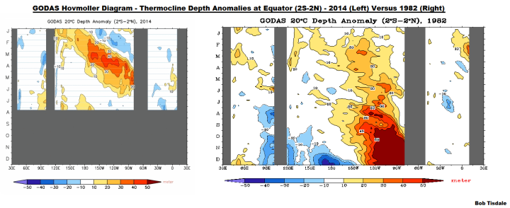 10 GODAS Thermocline Depth Anomalies 2014 v 1982