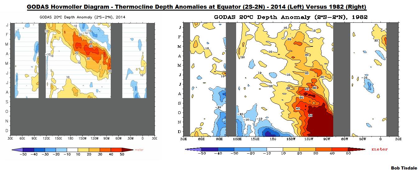 12 GODAS Thermocline Depth Anomalies 2014 v 1982