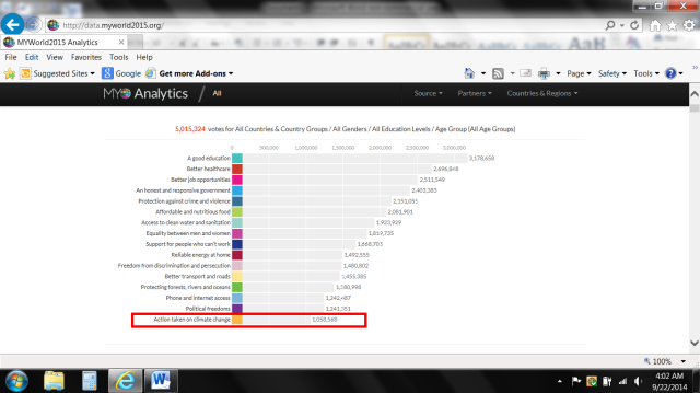 MyWorld2015 Poll Results Sept 22 2014