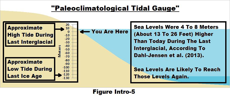 Figure Intro-5