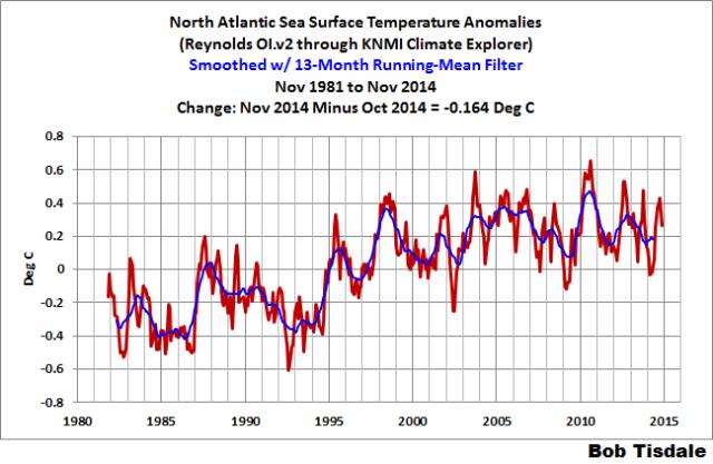 https://bobtisdale.wordpress.com/2014/12/08/november-2014-sea-surface-temperature-sst-anomaly-update/