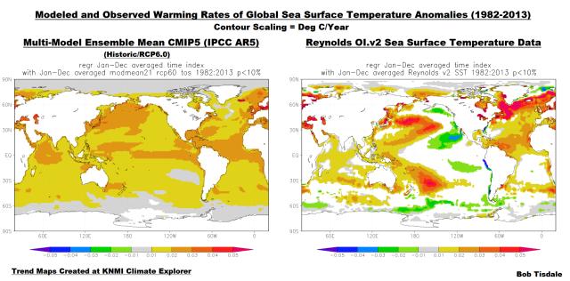 Figure 2 model-data-trend-map-comparison