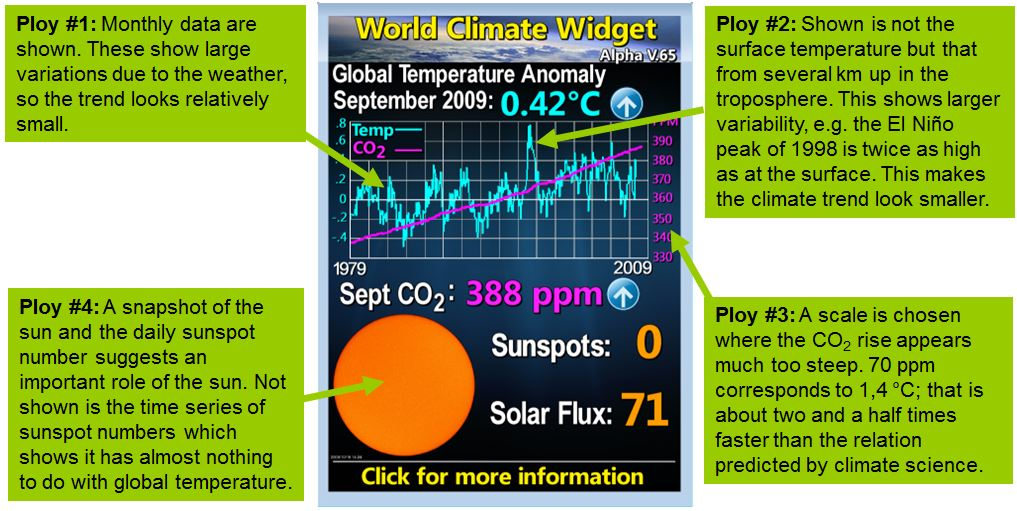 Figure 3 Watts_world_climate_widget1