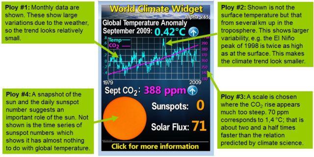 Figure 3 Watts_world_climate_widget1
