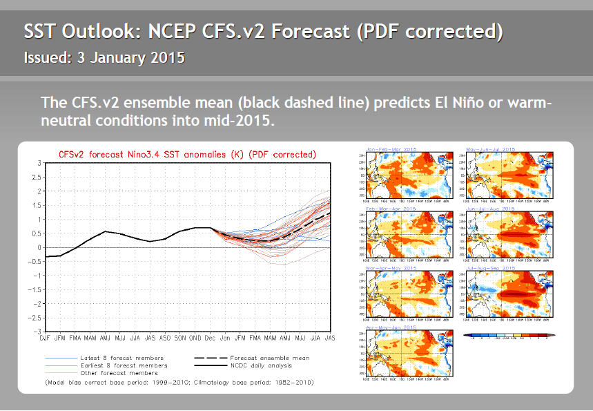 Final – The 2014/15 El Niño – Part 22 – January 2015 Update – You ...
