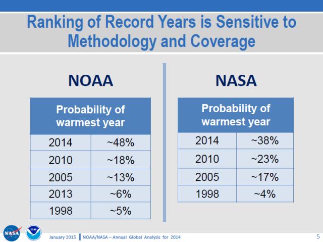 Page 5 of NOAA-NASA Briefing