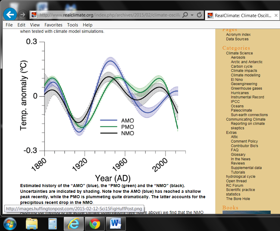 Figure 3  Illustration from RealClimate Post