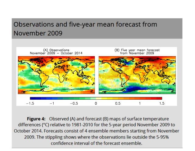 Figure 4 2009 Forecast