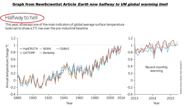 01 Cowtan Graph from NewScientist