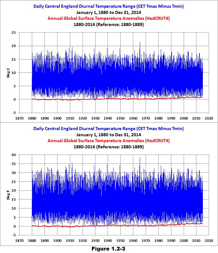 Figure 1.2-3