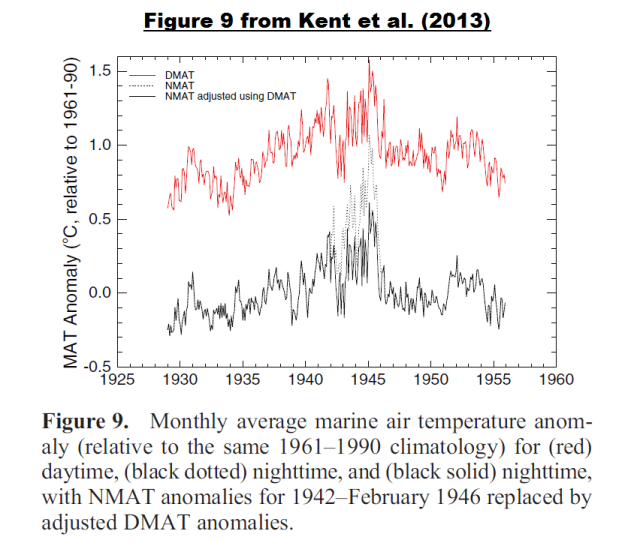 Figure 2 - Figure 9 From Kent et al 2013