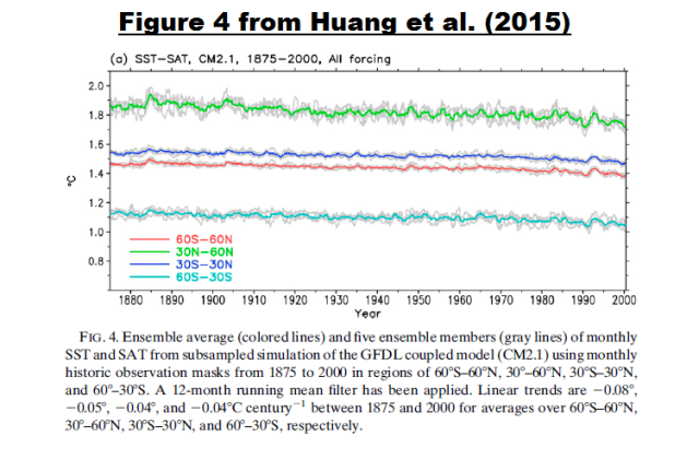 Figure 5 - Figure 4 from Huang et al 2015 (1)