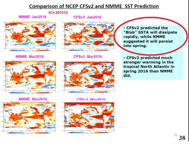 Figure 5 - NOAA Ocean Briefing Pg 38