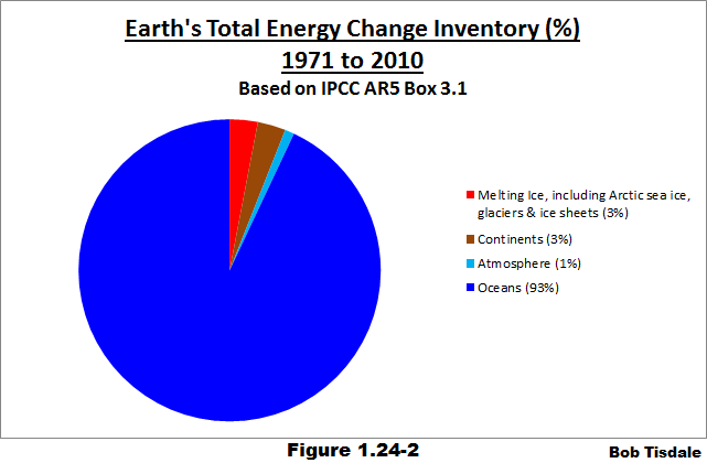 Figure 1.24-2