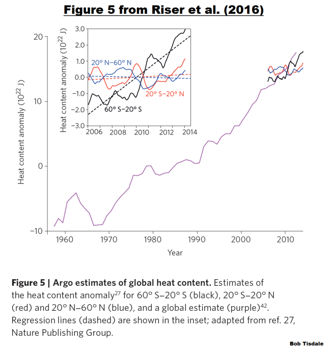 Figure 1 - Figure 5 from Riser et al 2016