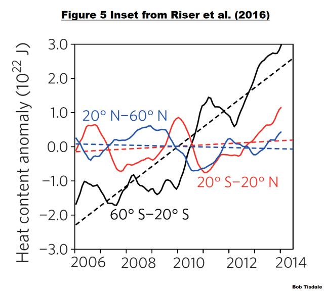 Figure 2 - Figure 5 Insert from Riser et al 2016