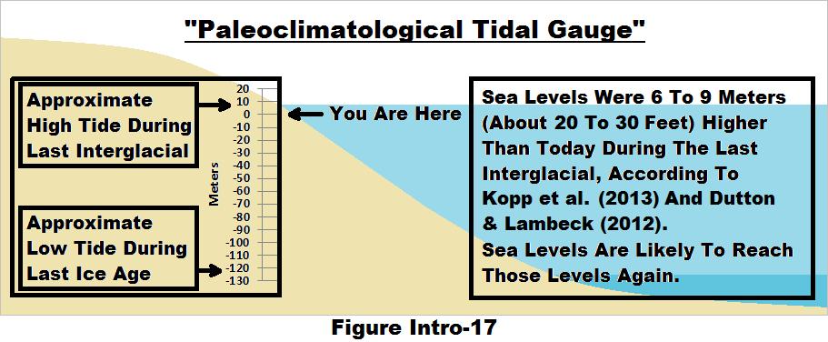 Figure Intro-17
