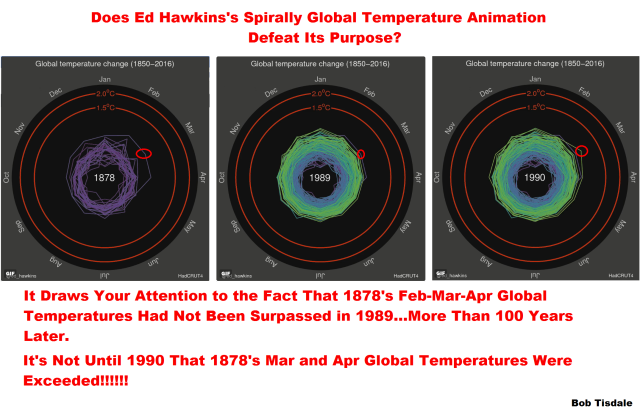 Figure 4 - Ed Hawkins Spirally Global Temperatures