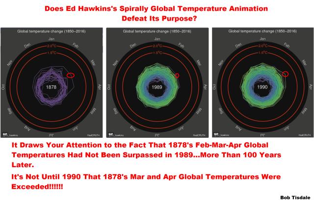 Figure 4 - Ed Hawkins Spirally Global Temperatures