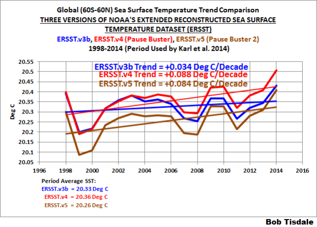 """A Very Quick Introduction to NOAA's New """"Pause-Buster 2"""" Sea"""