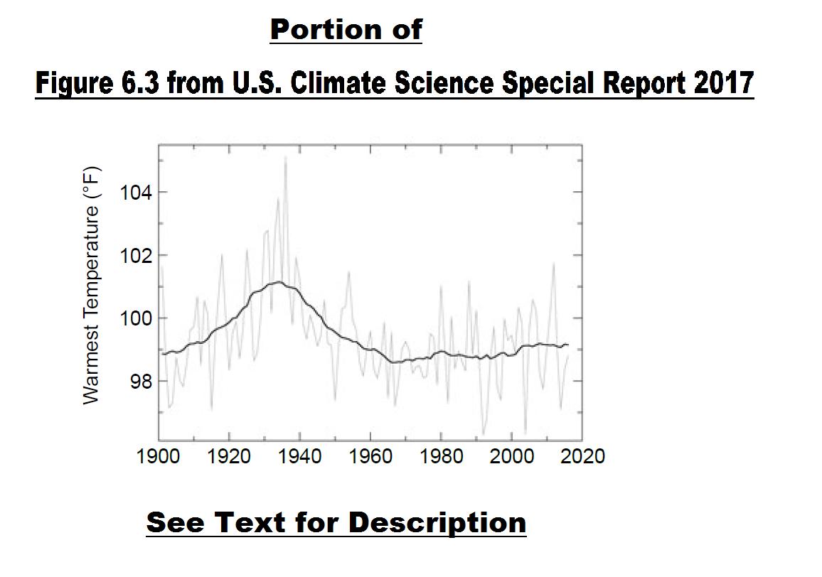 cssr-figure-6-3-graph-change-in-warmest.png