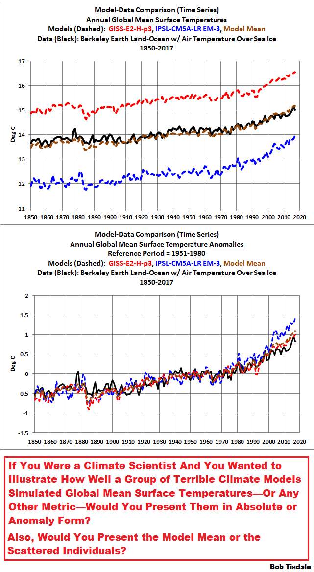 "EXAMPLES OF HOW AND WHY THE USE OF A ""CLIMATE MODEL MEAN"" AND THE"